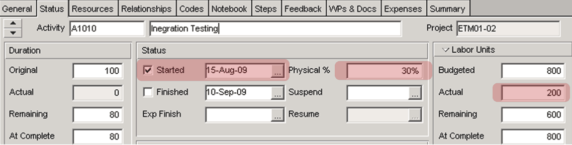 The image shows actual cost, start date, progress and status updated in Primavera P6 from eTimeMachine Timesheet.